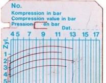 compression moteur