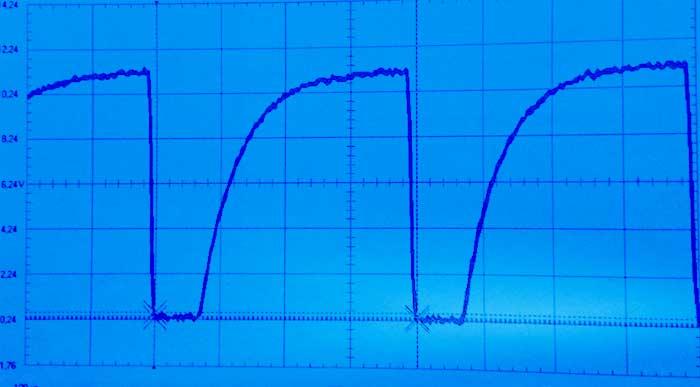 signal oscilloscope debitmetre frequenciel